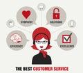 Beautiful customer service Royalty Free Stock Photo