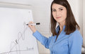 Beautiful smiling business woman explain break even point on a flip chart making graphic curves Stock Photos