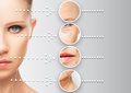 Beauty concept skin aging. anti-aging procedures Royalty Free Stock Photo