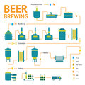 Beer brewing process brewery factory production design template with preparation wort boiling fermentation Stock Images
