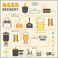 Beer brewing process, brewery factory production Royalty Free Stock Photo