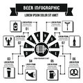 Beer infographic concept, simple style