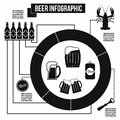 Beer infographic, simple style Royalty Free Stock Photo