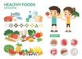 Benefit of healthy food. Good life.
