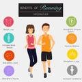 Benefits of running Infographics.