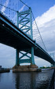 Benjamin franklin bridge in philadelphia Stock Photo