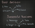 Best decision successful business model of in reaching goals and success Stock Photography