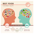 Best food for brain junk unhealthy and healthy vegetables diet comparison infographic Royalty Free Stock Image