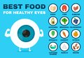Best food for healthy eye. Strong eyeball Royalty Free Stock Photo