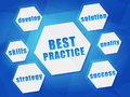 Best practice and business concept words in hexagons over blue background flat design Royalty Free Stock Photography