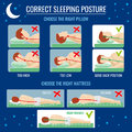 Best and worst sleep positioning. Comfortable bed with orthopedic pillow and mattress for correct sleeping posture Royalty Free Stock Photo