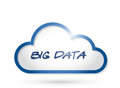 Big data cloud illustration design over a white background Stock Photo