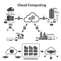 Big data icons set, Cloud computing.