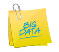 Big data memo post sign concept Royalty Free Stock Photo