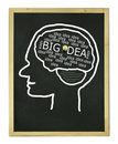 Big idea Royalty Free Stock Images