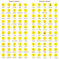 A big set of doodle yellow faces with positive and negative emotions with names. Emotion chart. Emoticons. Emotional