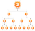 Bitcoin organization tree chart illustration with icon shadow on white background Stock Images
