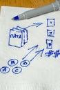 Biznes diagram działania Zdjęcia Royalty Free