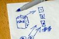 Biznes diagram działania Zdjęcie Stock