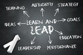 Blackboard learn and lead with wording Stock Image