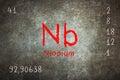 blackboard with periodic table, Niobium