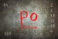 blackboard with periodic table, Polonium