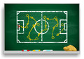 Blackboard strategy concept for soccer on an Stock Image