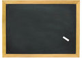 Blank slightly dirty blackboard chalkboard with a wooden frame Royalty Free Stock Images