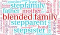 Blended Family Word Cloud Royalty Free Stock Photo