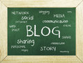 Blog word cloud on green chalkboard Royalty Free Stock Images