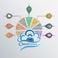 Blue computer cloud