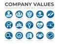 Blue Flat Business Company Values Flat Round Icon Set. Integrity, Leadership, Boldness, Value, Creativity, Quality, Teamwork, Royalty Free Stock Photo