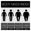 Body mass index infographic icons vector illustration Stock Photo