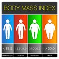 Body mass index infographic icons vector illustration Stock Photography