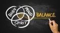 Body mind spirit balance hand drawing on blackboard concept Stock Photos