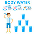 Body water drink infographics health people diet lifestyle concept brochure infochart vector illustration