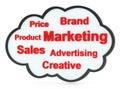 Bolla di discorso o nube della modifica con le parole di vendita Fotografie Stock