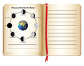 Book with phases of the earth's moon on page Royalty Free Stock Photo