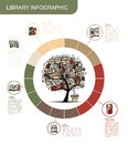 Bookshelf tree. Library infographic for your Royalty Free Stock Photo
