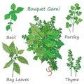 Bouquet garni of flavoring herbs.