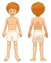 Niño cuerpo