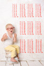 Boy in glasses and multiplication table sitting on pile of books on background of Stock Image