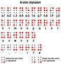 Braille Alphabet Stock Image