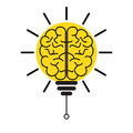 Brain light bulb concept of innovation and imagination