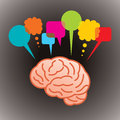 Brain with speech bubble Stock Image