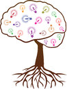 Brain tree with ideas a vector drawing represents design Stock Images