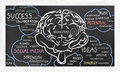 Brainstorm in Word Clouds Royalty Free Stock Photo