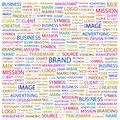 Brand word cloud concept illustration wordcloud collage Royalty Free Stock Photos