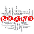 Brand word cloud Scribble Concept Stock Photography