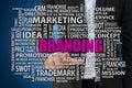 Branding Marketing Concept Royalty Free Stock Photo